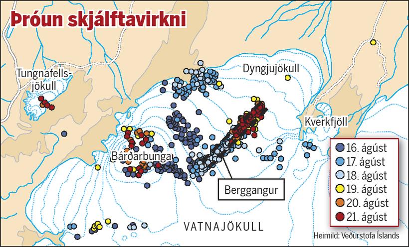 Þróun skjálftavirkni í norðanverðum Vatnajökli/Bárðarbungu.