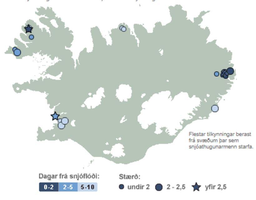 Alls hafa 32 tilkynningar um snjóflóð borist Veðurstofunni á síðustu ...