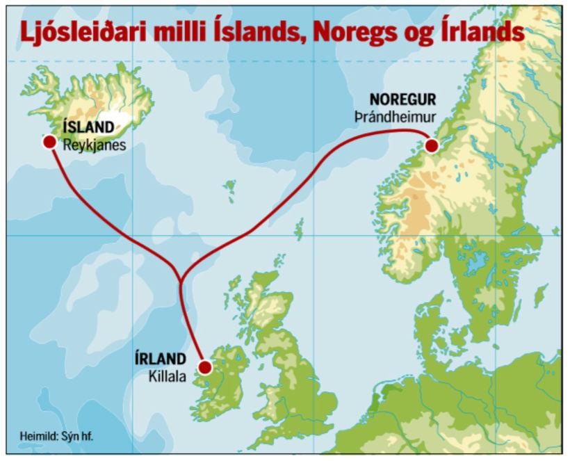 Vodafone stefnir að lagningu sæstrengs til Írlands.