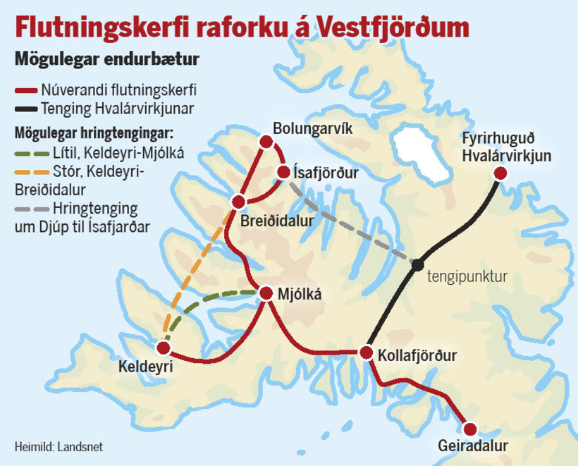 Flutningskerfi raforku á Vestfjörðum.