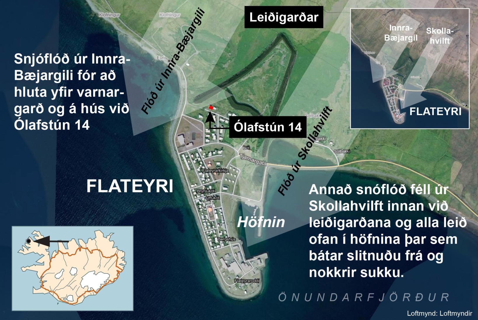 Tvö snjóflóð féllu á Flateyri seint í gærkvöldi. Annað þeirra …