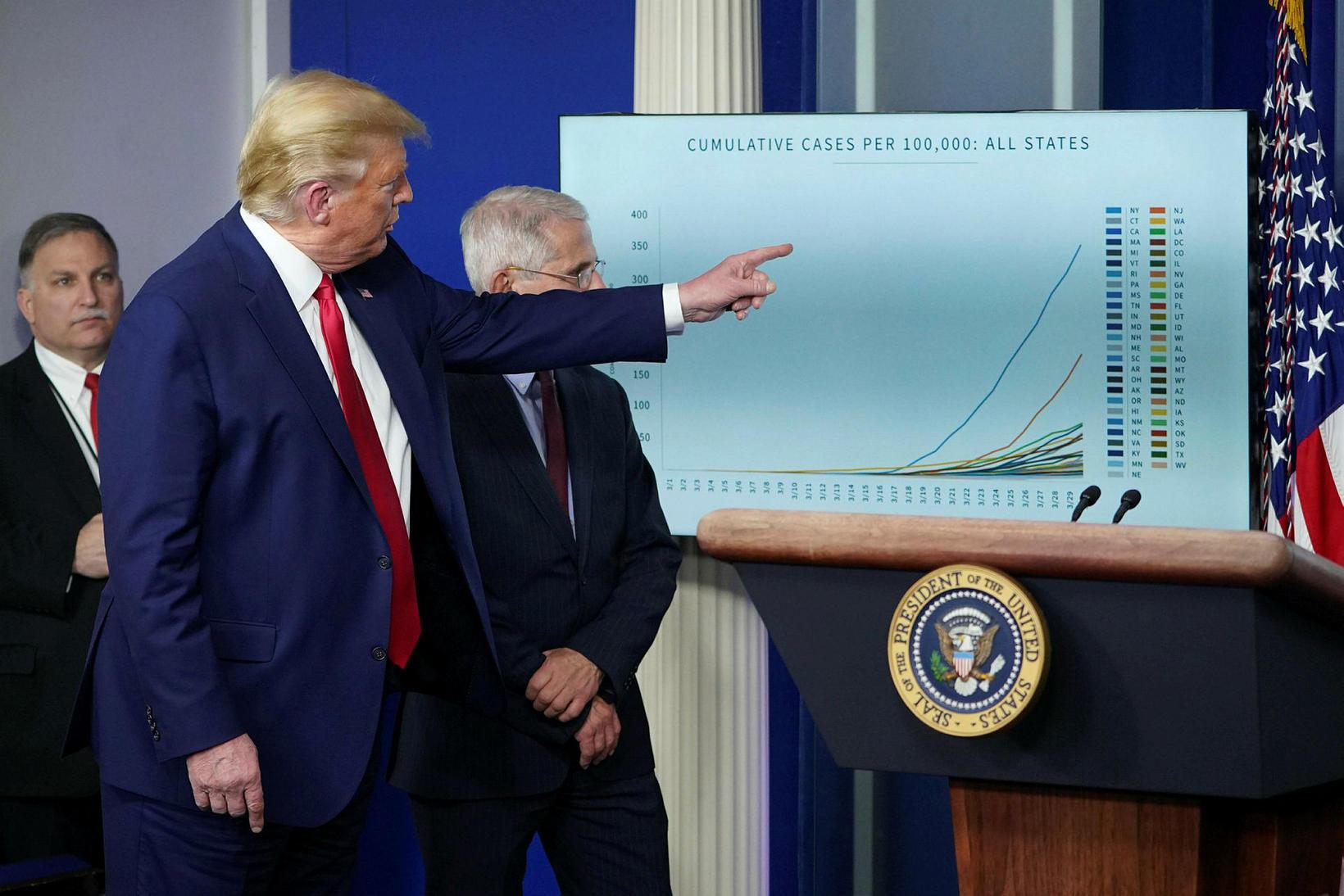 Trump bendir á grafík sem var kynnt á fundinum.