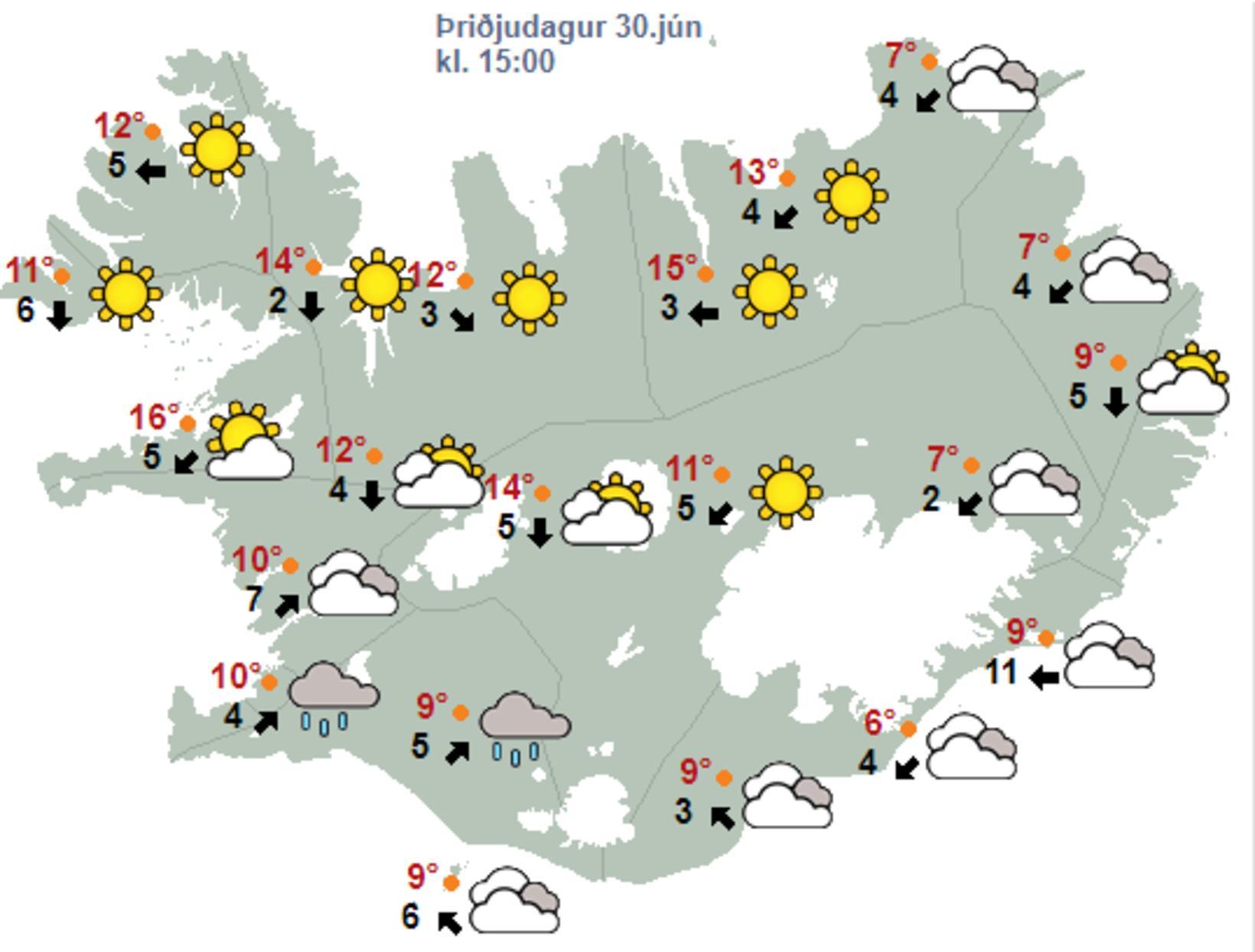 Spáð er betra veðri á Norðurlandi en á höfuðborgarsvæðinu á …