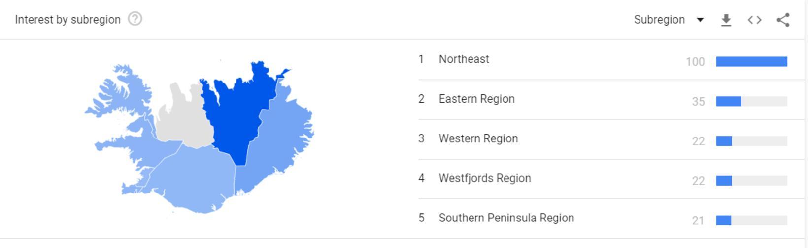 Norðausturland hefur mestan áhuga á Húsavík.