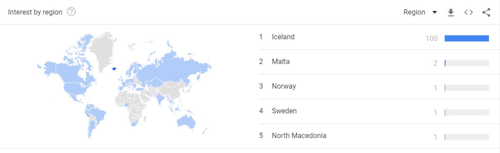 Áhuginn er mestur á Íslandi.