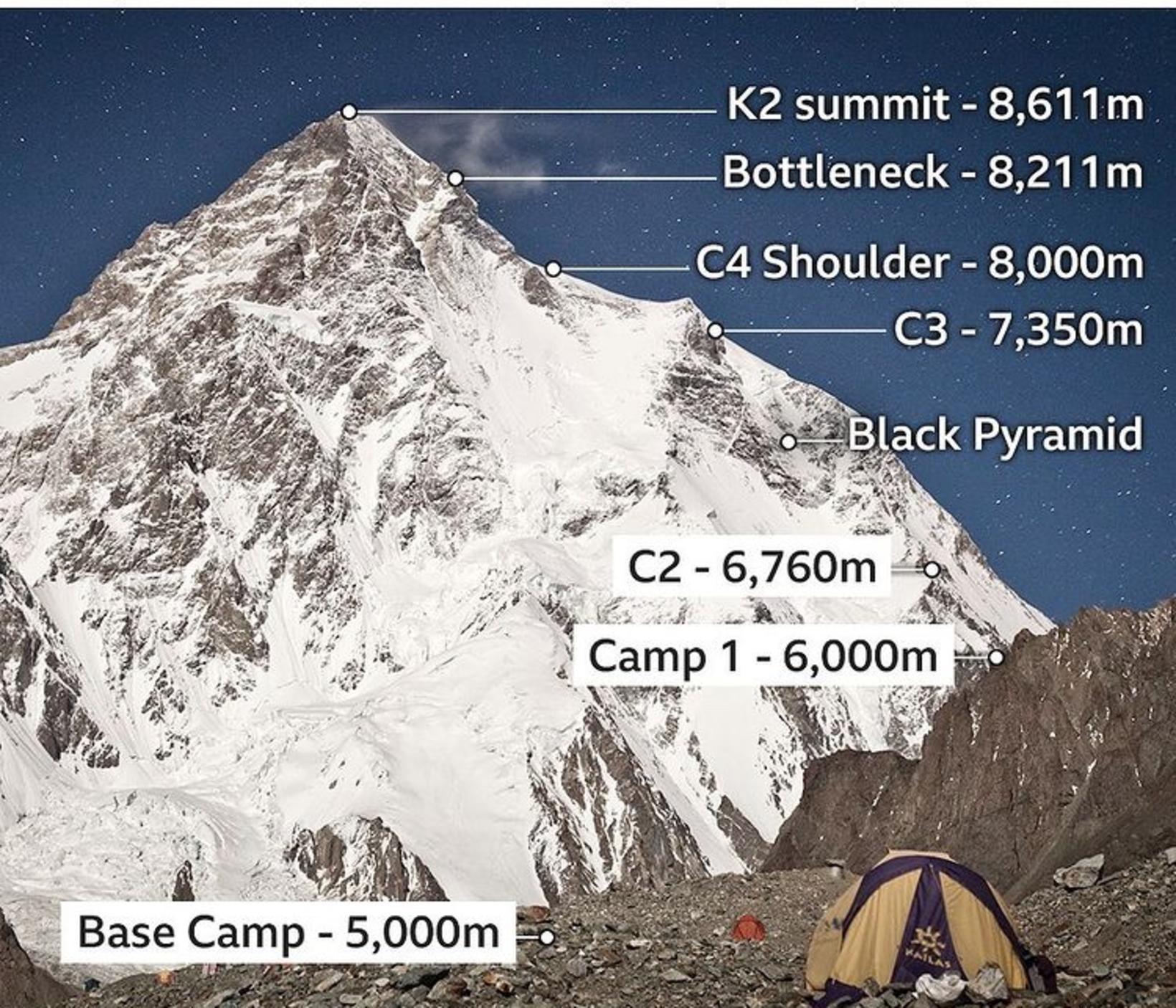 Leiðin á K2.