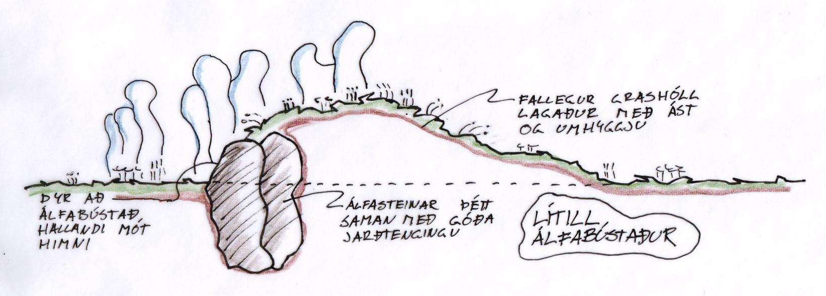 Teikning um hvernig maður laðar til sín álfa.