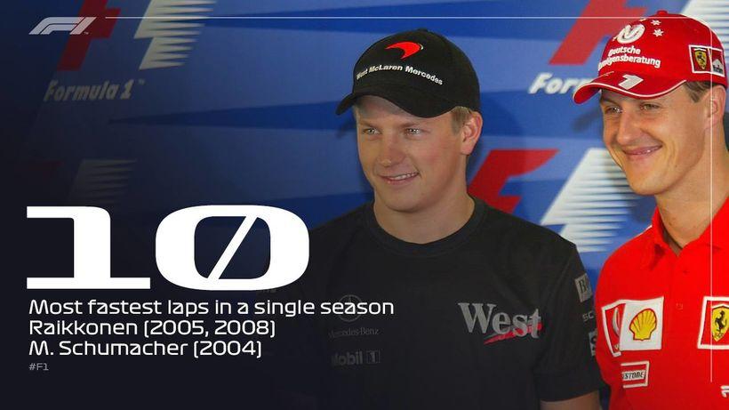 Räikkönen (t.v.) og Schumacher deildu meti fyrir fjölda hröðustu keppnishringja ...