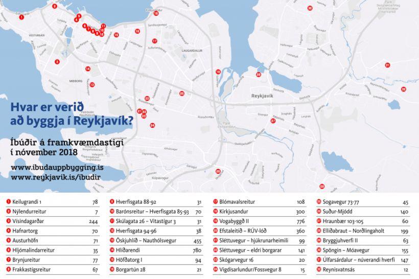 4.809 íbúðir eru á framkvæmdastigi í Reykjavík.