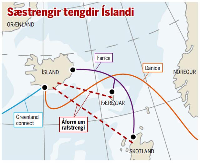 Sæstrengir tengdir Íslandi.