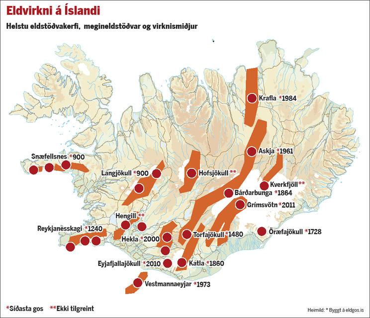 Vulkanaktivität Island