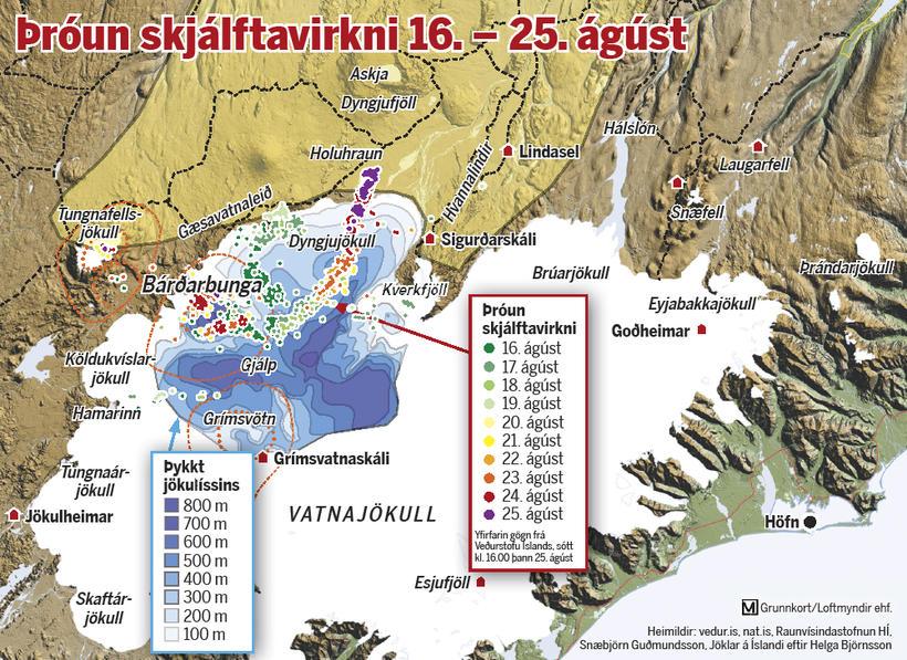 Þróun skjálftavirkni 16.-25. ágúst