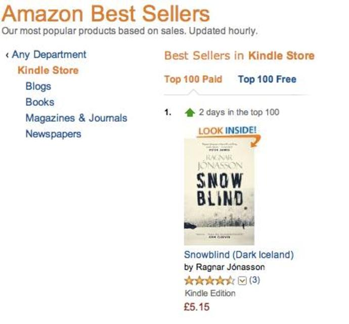 Jónasson's novel reached number one on Amazon's list of Kindle …
