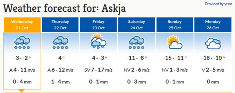 -18°C at Askja by Monday.