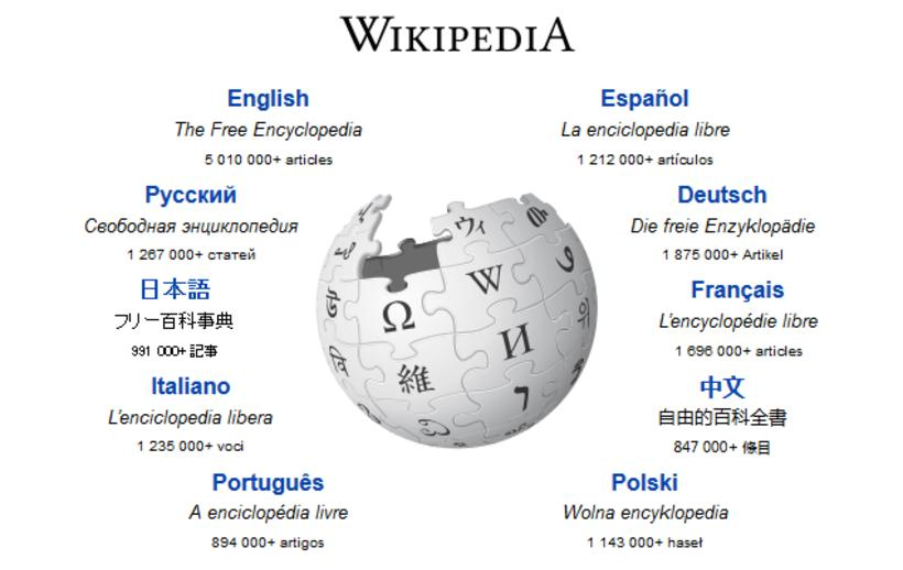 Over 5 million Wikipedia articles are in English.
