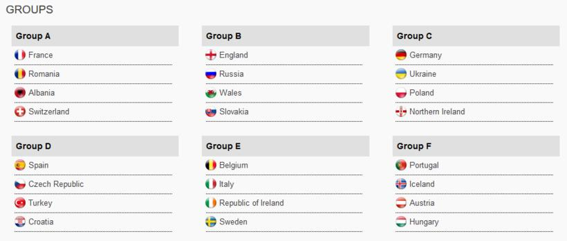 Photo: Screenshot UEFA website